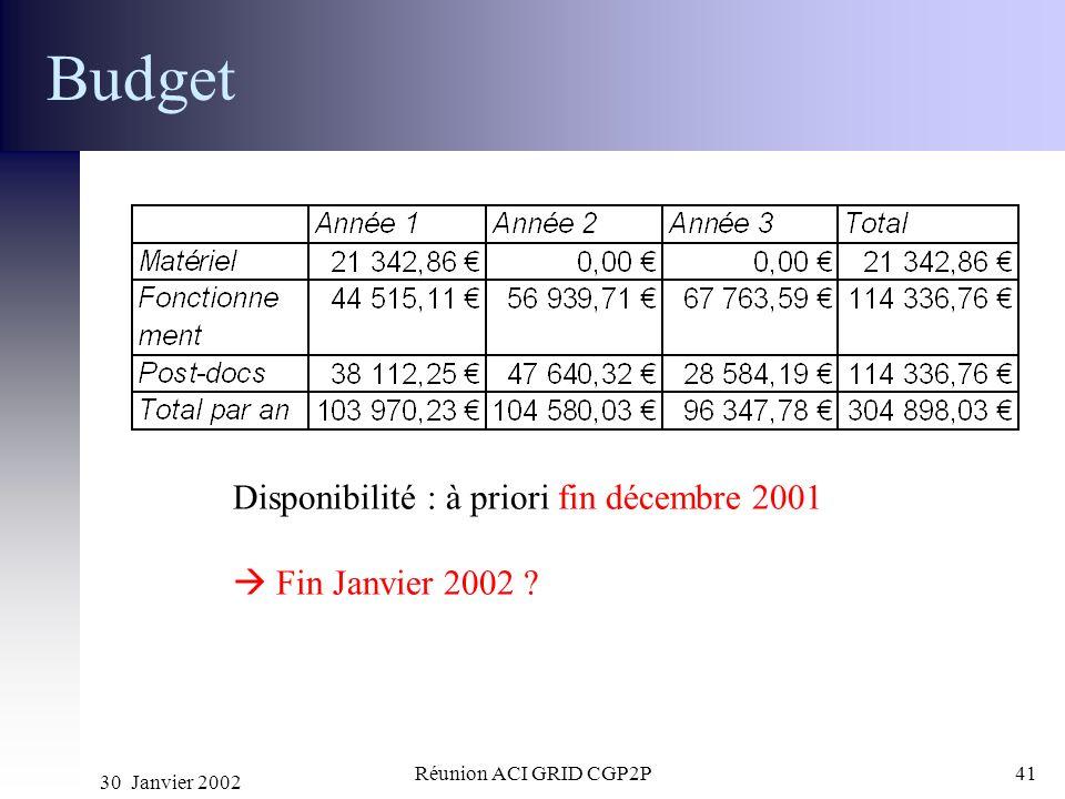 30 Janvier 2002 Réunion ACI GRID CGP2P41 Budget Disponibilité : à priori fin décembre 2001 Fin Janvier 2002 ?