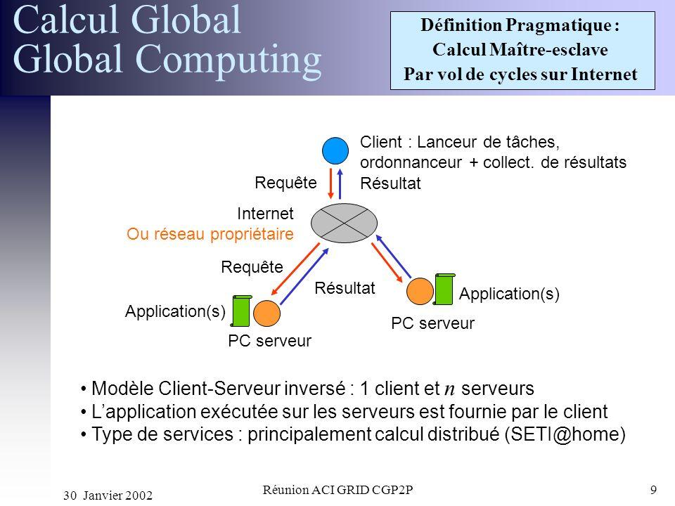 30 Janvier 2002 Réunion ACI GRID CGP2P9 Calcul Global Global Computing Modèle Client-Serveur inversé : 1 client et n serveurs Lapplication exécutée su