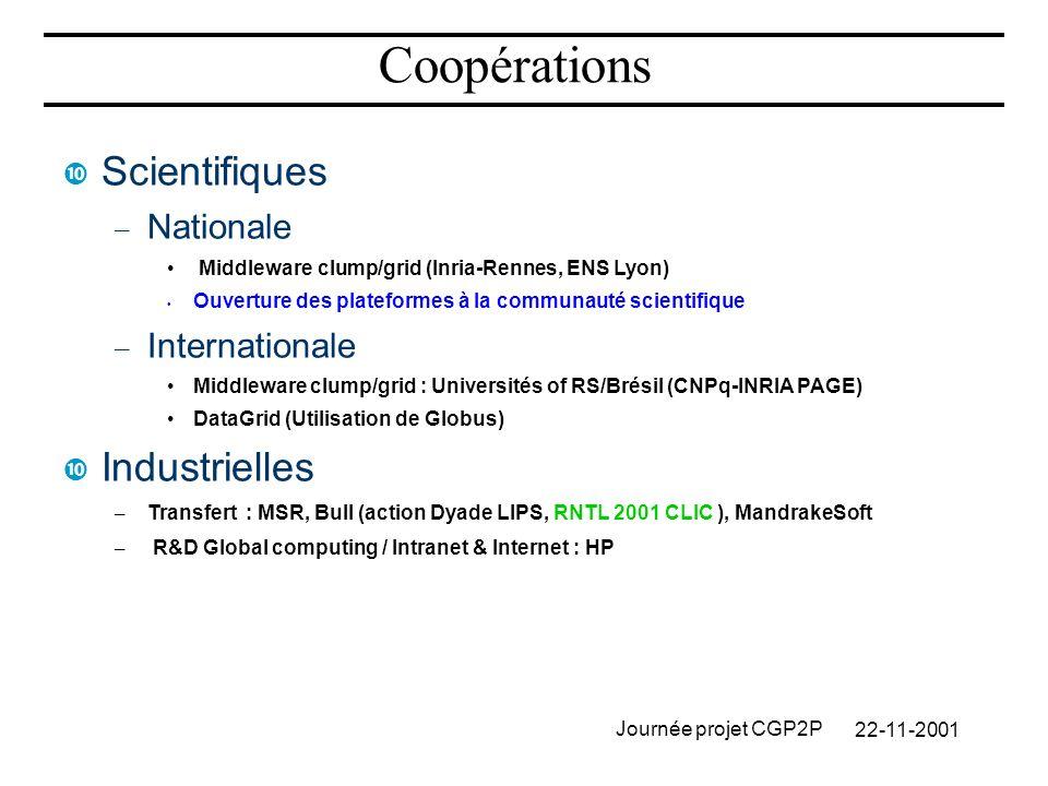 22-11-2001 Journée projet CGP2P Coopérations Scientifiques – Nationale Middleware clump/grid (Inria-Rennes, ENS Lyon) Ouverture des plateformes à la communauté scientifique – Internationale Middleware clump/grid : Universités of RS/Brésil (CNPq-INRIA PAGE) DataGrid (Utilisation de Globus) Industrielles – Transfert : MSR, Bull (action Dyade LIPS, RNTL 2001 CLIC ), MandrakeSoft – R&D Global computing / Intranet & Internet : HP