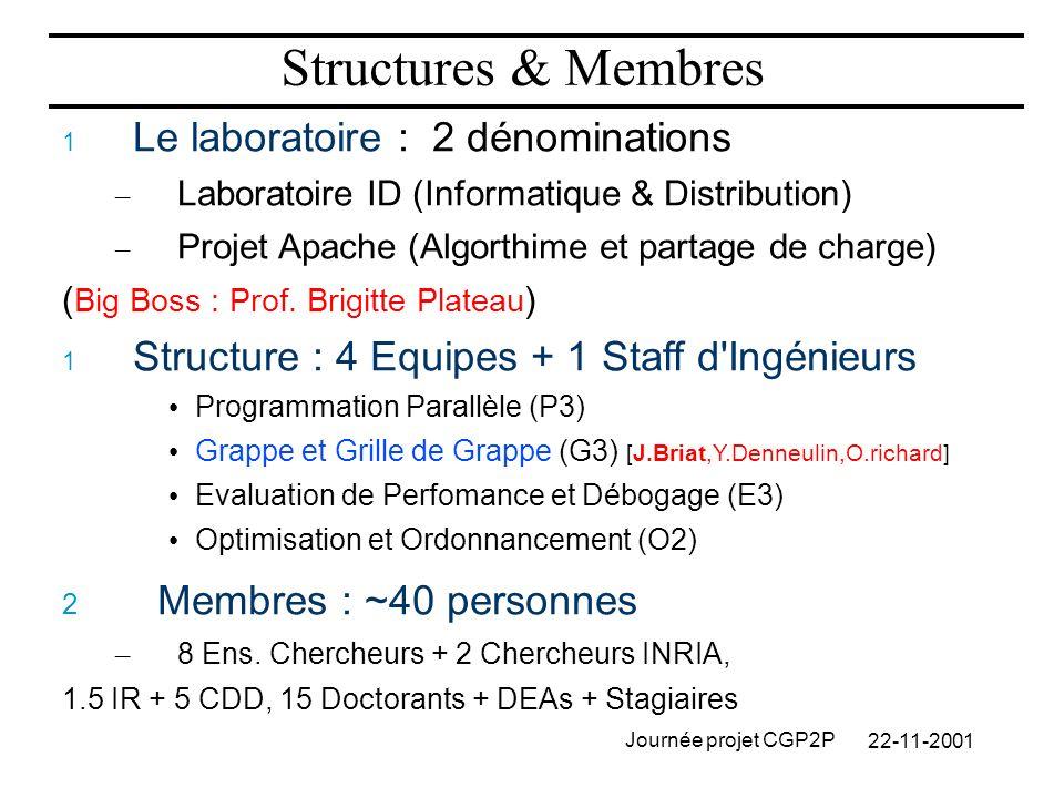 22-11-2001 Journée projet CGP2P Structures & Membres 1 Le laboratoire : 2 dénominations – Laboratoire ID (Informatique & Distribution) – Projet Apache (Algorthime et partage de charge) ( Big Boss : Prof.
