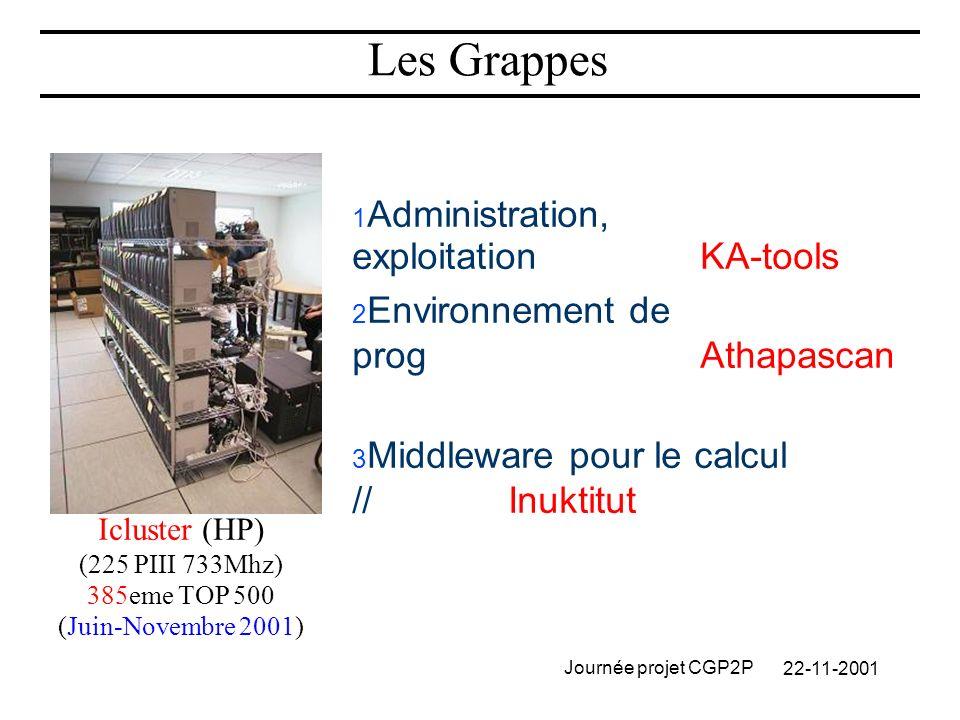 22-11-2001 Journée projet CGP2P Les Grappes 1 Administration, exploitationKA-tools 2 Environnement de progAthapascan 3 Middleware pour le calcul //Inuktitut Icluster (HP) (225 PIII 733Mhz) 385eme TOP 500 (Juin-Novembre 2001)