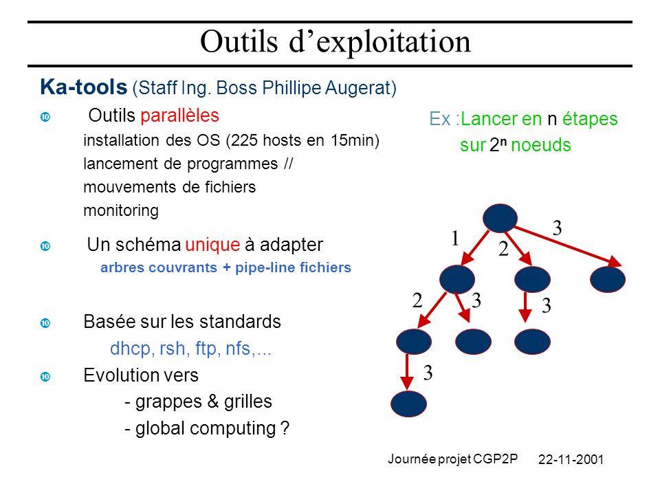 22-11-2001 Journée projet CGP2P Ka-tools (Staff Ing.