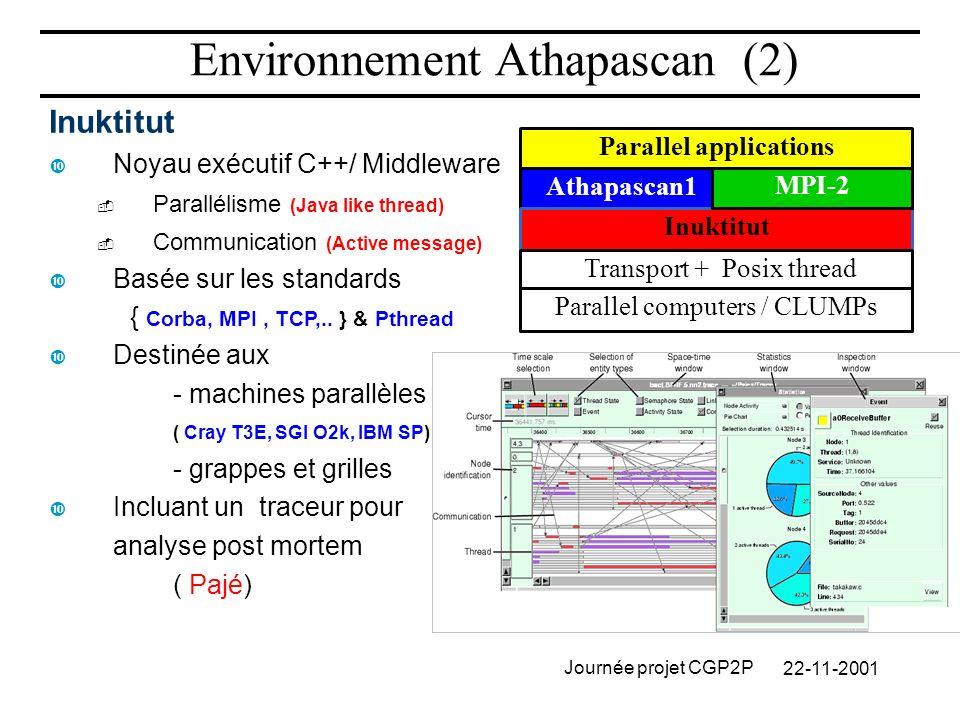 22-11-2001 Journée projet CGP2P Inuktitut Noyau exécutif C++/ Middleware - Parallélisme (Java like thread) - Communication (Active message) Basée sur les standards { Corba, MPI, TCP,..