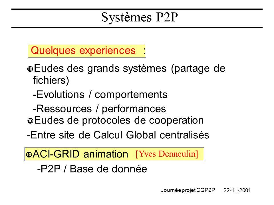 22-11-2001 Journée projet CGP2P Systèmes P2P Quelques experiences : Eudes des grands systèmes (partage de fichiers) -Evolutions / comportements -Ressources / performances Eudes de protocoles de cooperation -Entre site de Calcul Global centralisés ACI-GRID animation -P2P / Base de donnée [Yves Denneulin]