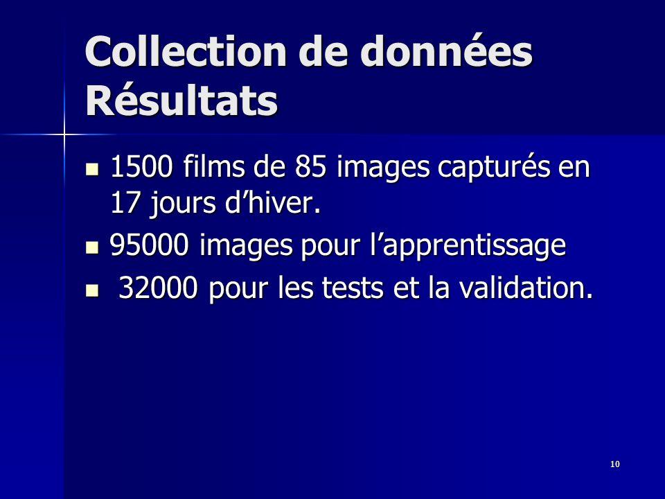 10 Collection de données Résultats 1500 films de 85 images capturés en 17 jours dhiver.