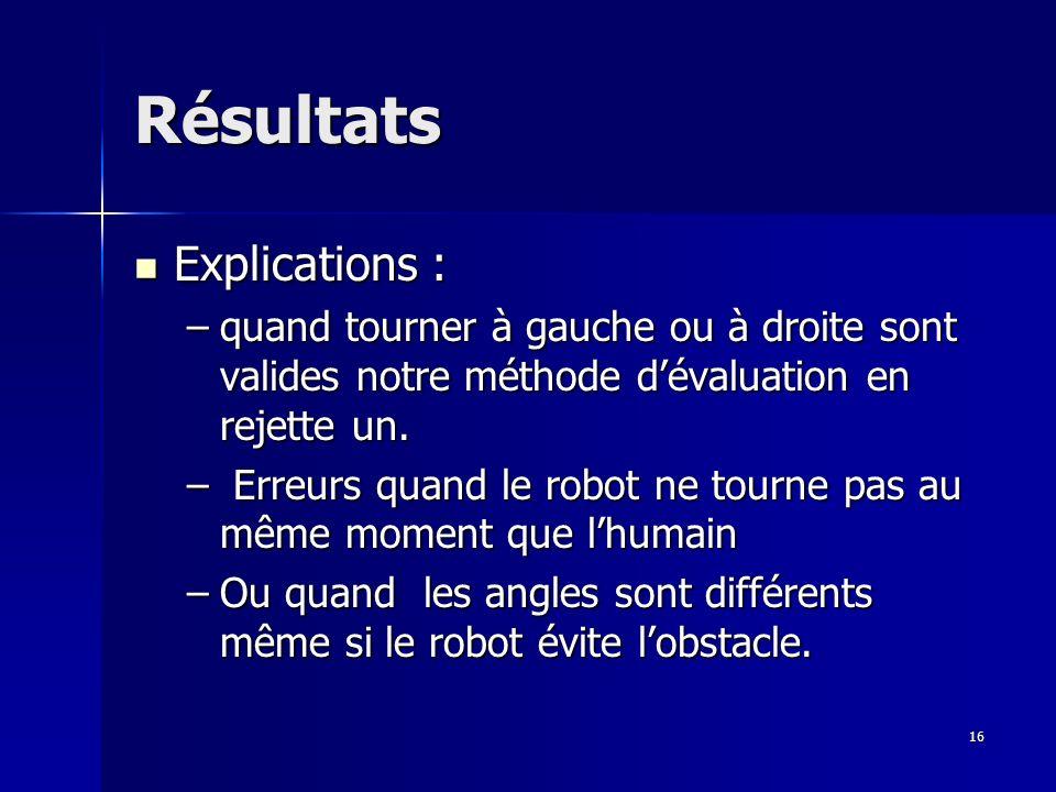 16 Résultats Explications : Explications : –quand tourner à gauche ou à droite sont valides notre méthode dévaluation en rejette un.