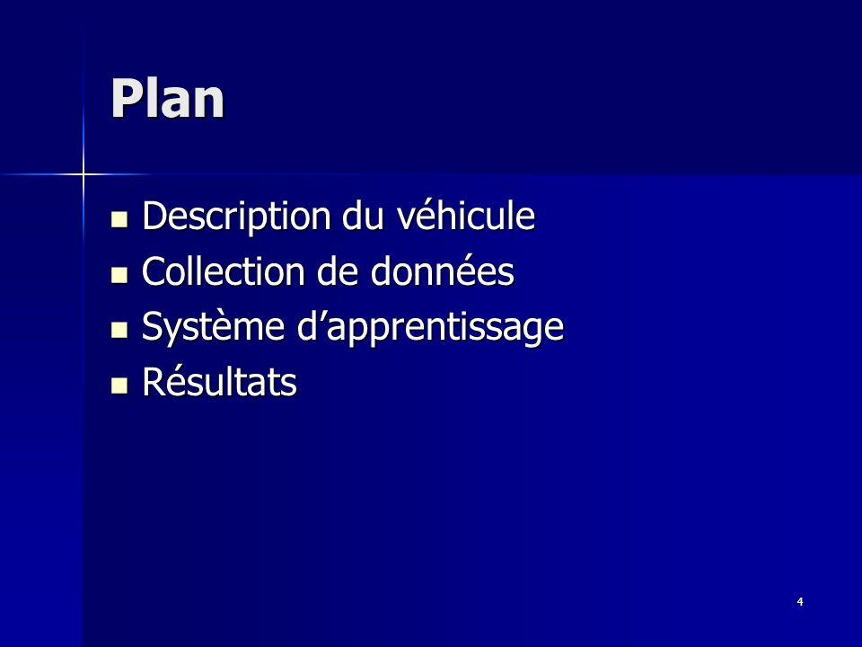 4 Plan Description du véhicule Description du véhicule Collection de données Collection de données Système dapprentissage Système dapprentissage Résultats Résultats