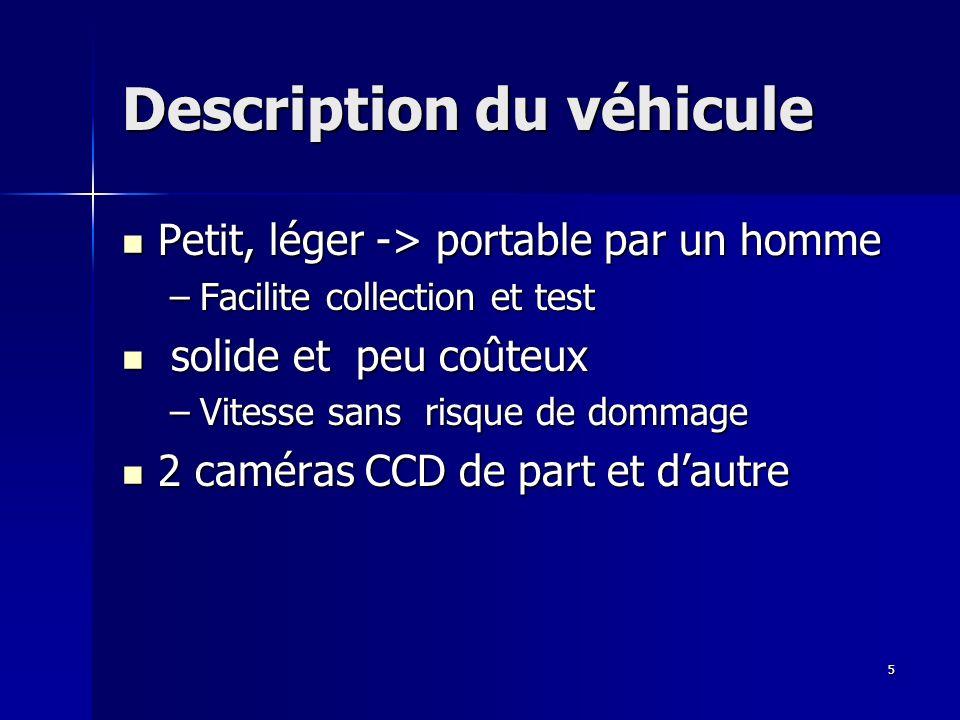 5 Description du véhicule Petit, léger -> portable par un homme Petit, léger -> portable par un homme –Facilite collection et test solide et peu coûteux solide et peu coûteux –Vitesse sans risque de dommage 2 caméras CCD de part et dautre 2 caméras CCD de part et dautre