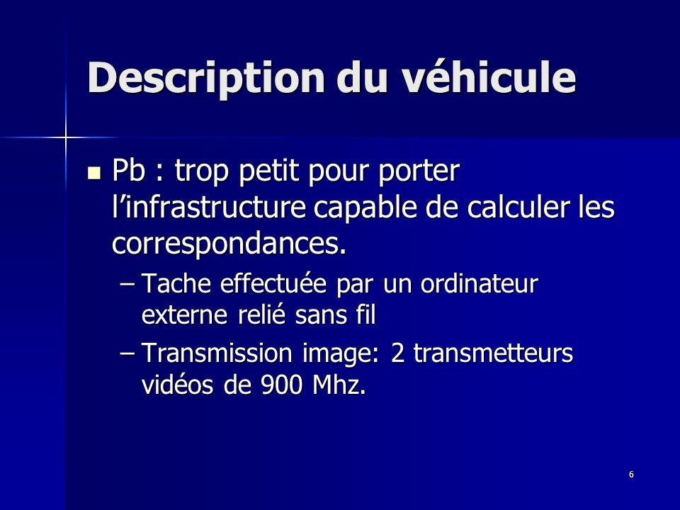 7 Plan Description du véhicule Description du véhicule Collection de données Collection de données Système dapprentissage Système dapprentissage Résultats Résultats