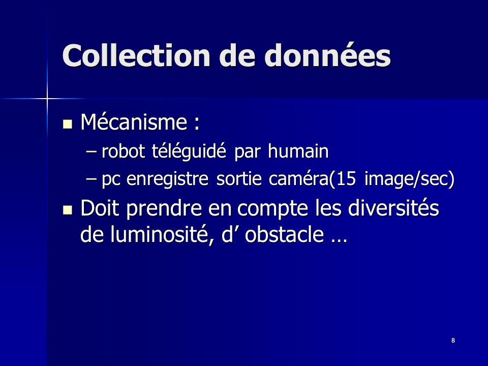8 Collection de données Mécanisme : Mécanisme : –robot téléguidé par humain –pc enregistre sortie caméra(15 image/sec) Doit prendre en compte les diversités de luminosité, d obstacle … Doit prendre en compte les diversités de luminosité, d obstacle …