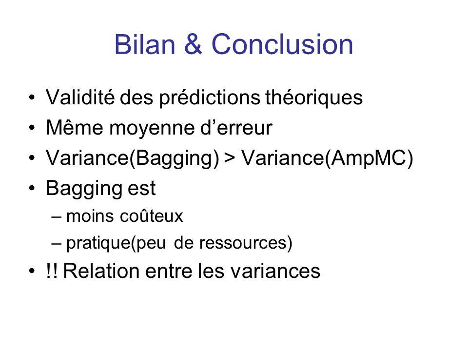 Bilan & Conclusion Validité des prédictions théoriques Même moyenne derreur Variance(Bagging) > Variance(AmpMC) Bagging est –moins coûteux –pratique(peu de ressources) !.