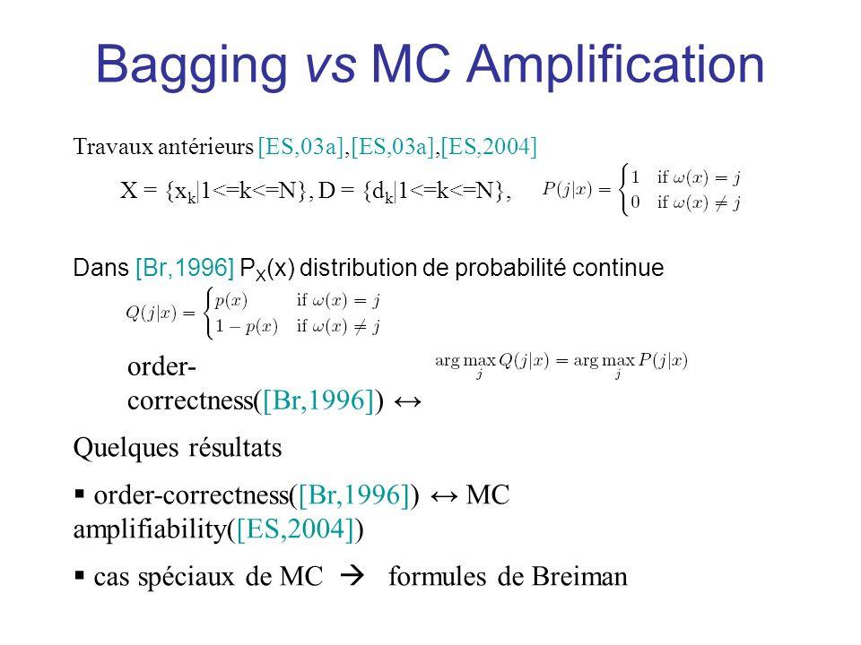 Bagging vs MC Amplification Dans [Br,1996] P X (x) distribution de probabilité continue Travaux antérieurs [ES,03a],[ES,03a],[ES,2004] X = {x k |1<=k<=N}, D = {d k |1<=k<=N}, Quelques résultats order-correctness([Br,1996]) MC amplifiability([ES,2004]) cas spéciaux de MC formules de Breiman order- correctness([Br,1996])
