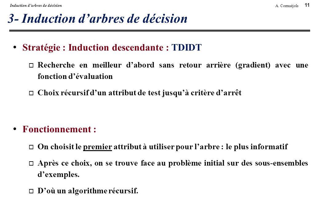 11 A. Cornuéjols Induction darbres de décision 3- Induction darbres de décision Stratégie : Induction descendante : TDIDT Recherche en meilleur dabord