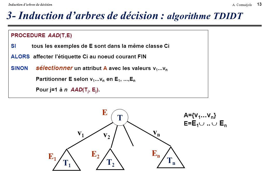 13 A. Cornuéjols Induction darbres de décision 3- Induction darbres de décision : algorithme TDIDT PROCEDURE AAD(T,E) SI tous les exemples de E sont d
