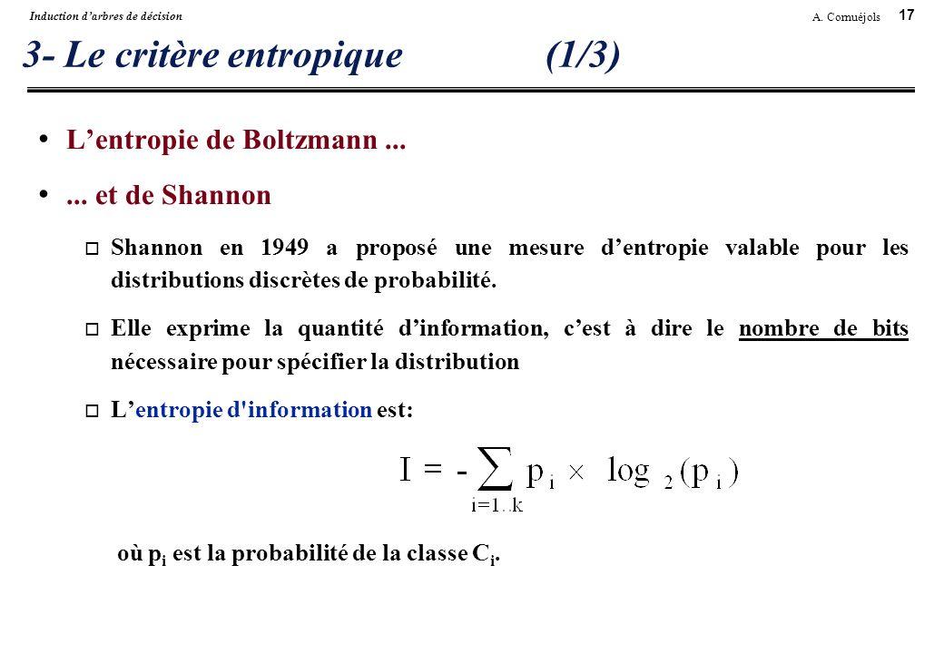 17 A. Cornuéjols Induction darbres de décision 3- Le critère entropique(1/3) Lentropie de Boltzmann...... et de Shannon Shannon en 1949 a proposé une