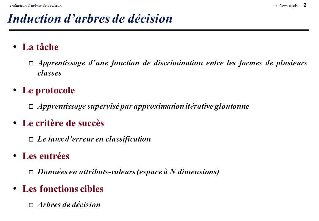 2 A. Cornuéjols Induction darbres de décision La tâche Apprentissage dune fonction de discrimination entre les formes de plusieurs classes Le protocol
