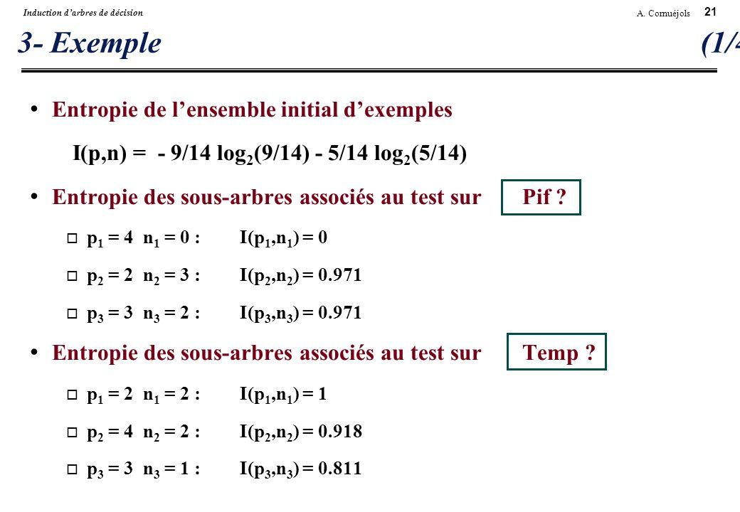 21 A. Cornuéjols Induction darbres de décision 3- Exemple (1/4) Entropie de lensemble initial dexemples I(p,n) = - 9/14 log 2 (9/14) - 5/14 log 2 (5/1