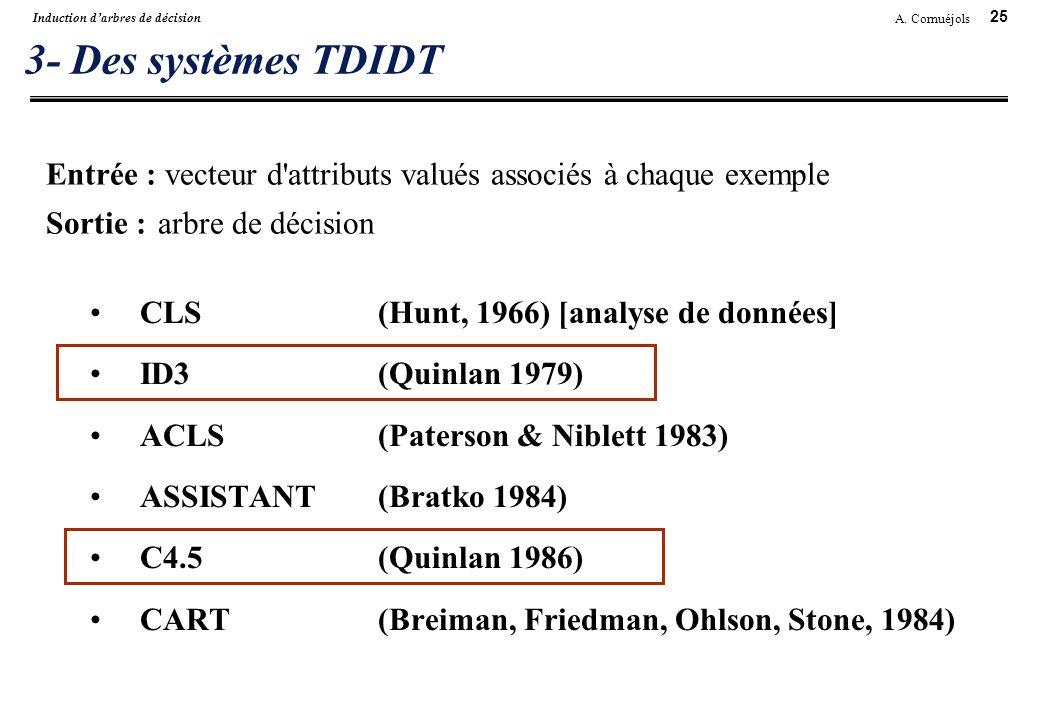 25 A. Cornuéjols Induction darbres de décision 3- Des systèmes TDIDT Entrée : vecteur d'attributs valués associés à chaque exemple Sortie : arbre de d