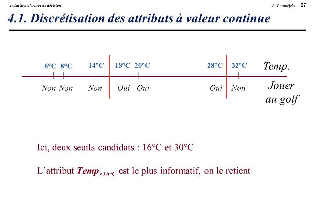27 A. Cornuéjols Induction darbres de décision 4.1. Discrétisation des attributs à valeur continue Ici, deux seuils candidats : 16°C et 30°C Lattribut