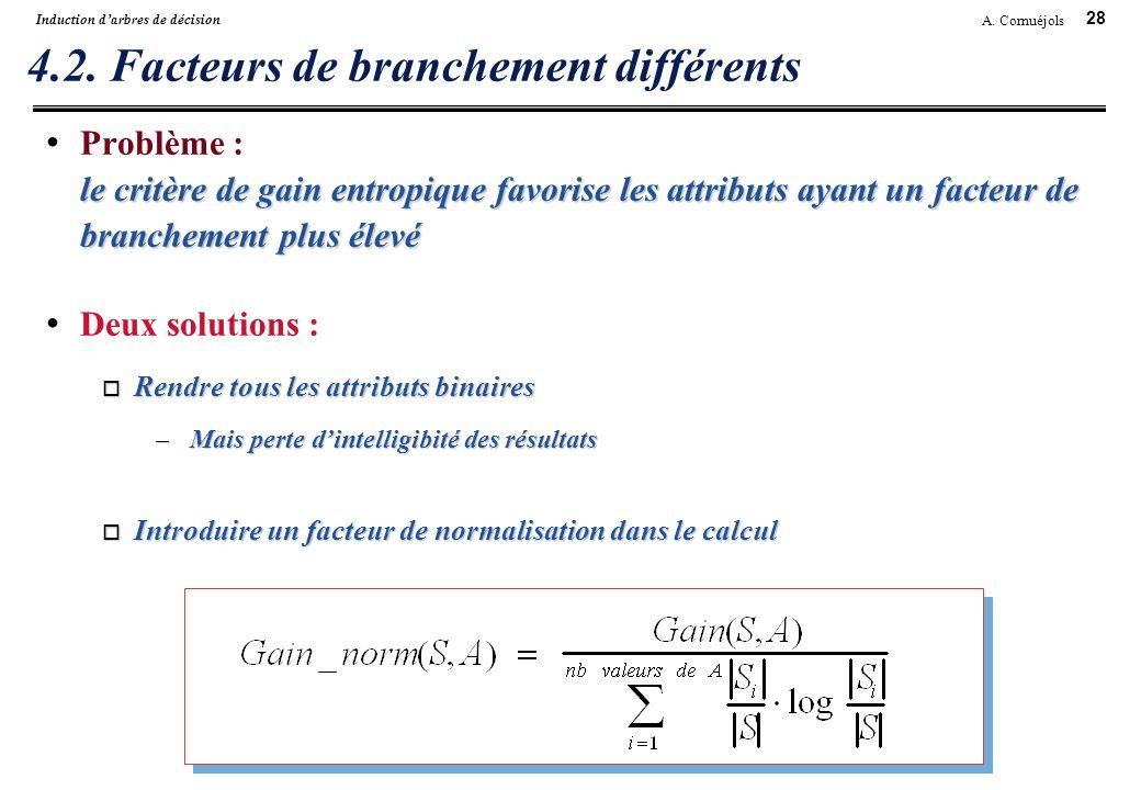 28 A. Cornuéjols Induction darbres de décision 4.2. Facteurs de branchement différents le critère de gain entropique favorise les attributs ayant un f