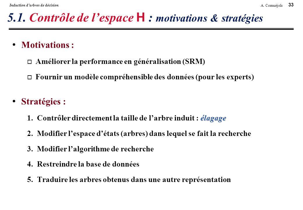 33 A. Cornuéjols Induction darbres de décision 5.1. Contrôle de lespace H : motivations & stratégies Motivations : Améliorer la performance en général