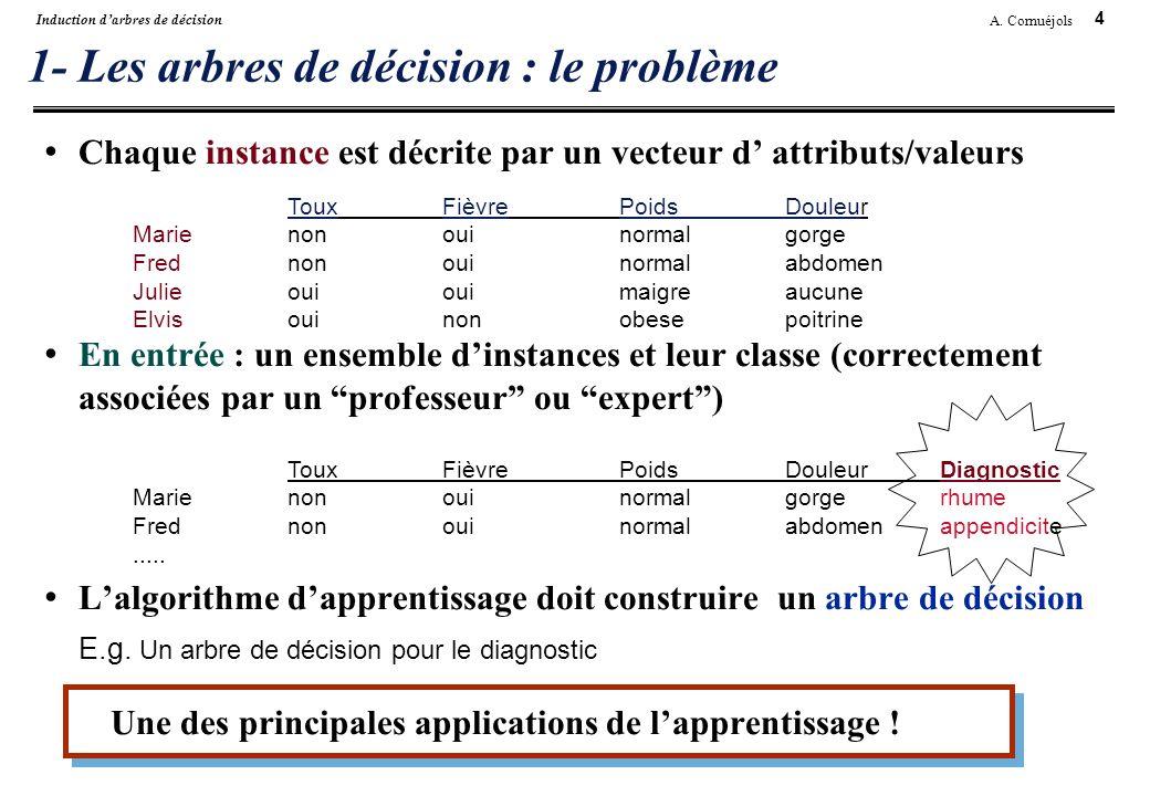 4 A. Cornuéjols Induction darbres de décision 1- Les arbres de décision : le problème Chaque instance est décrite par un vecteur d attributs/valeurs E
