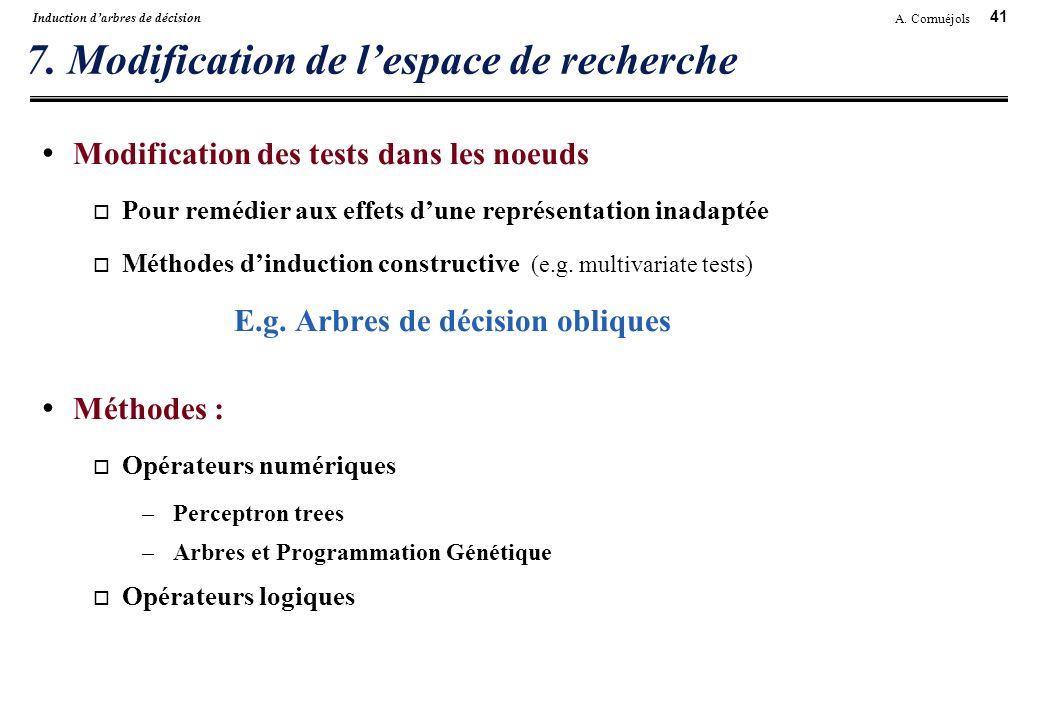 41 A. Cornuéjols Induction darbres de décision 7. Modification de lespace de recherche Modification des tests dans les noeuds Pour remédier aux effets