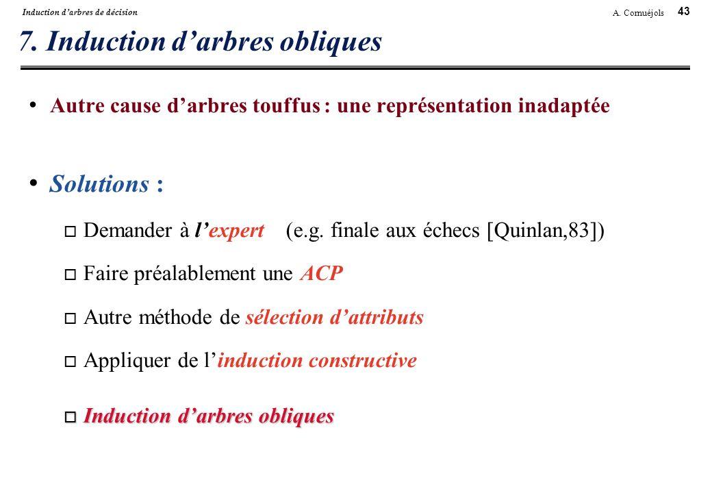 43 A. Cornuéjols Induction darbres de décision 7. Induction darbres obliques Autre cause darbres touffus : une représentation inadaptée Solutions : De