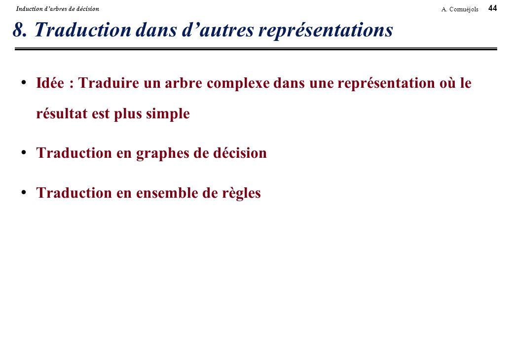 44 A. Cornuéjols Induction darbres de décision 8. Traduction dans dautres représentations Idée : Traduire un arbre complexe dans une représentation où