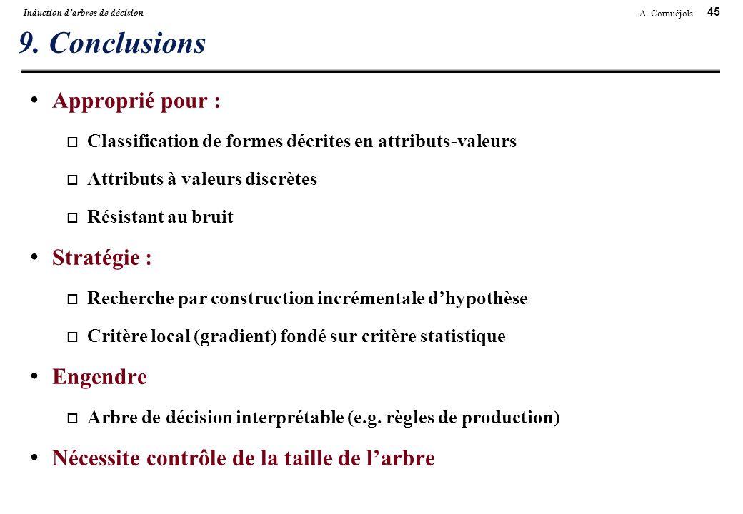 45 A. Cornuéjols Induction darbres de décision 9. Conclusions Approprié pour : Classification de formes décrites en attributs-valeurs Attributs à vale