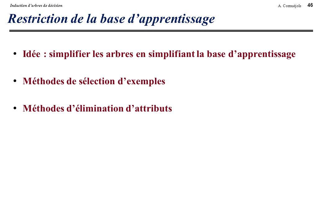 46 A. Cornuéjols Induction darbres de décision Restriction de la base dapprentissage Idée : simplifier les arbres en simplifiant la base dapprentissag