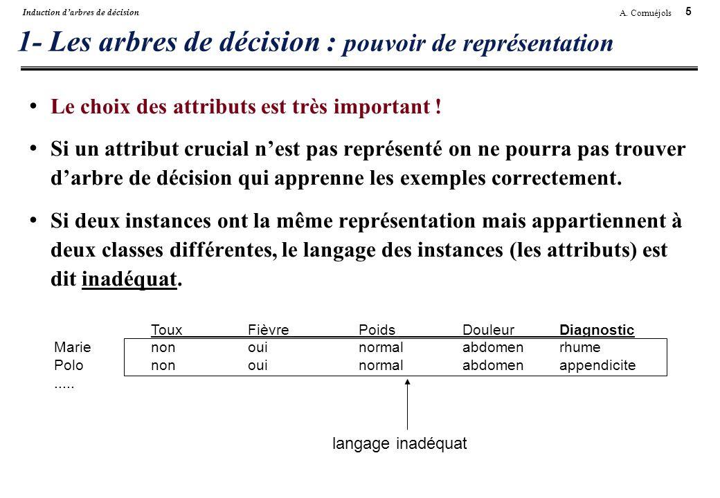 5 A. Cornuéjols Induction darbres de décision 1- Les arbres de décision : pouvoir de représentation Le choix des attributs est très important ! Si un