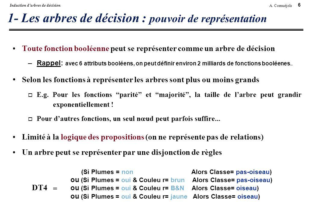 6 A. Cornuéjols Induction darbres de décision 1- Les arbres de décision : pouvoir de représentation Toute fonction booléenne peut se représenter comme