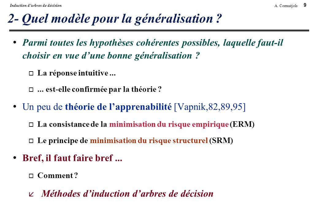 9 A. Cornuéjols Induction darbres de décision 2- Quel modèle pour la généralisation ? Parmi toutes les hypothèses cohérentes possibles, laquelle faut-