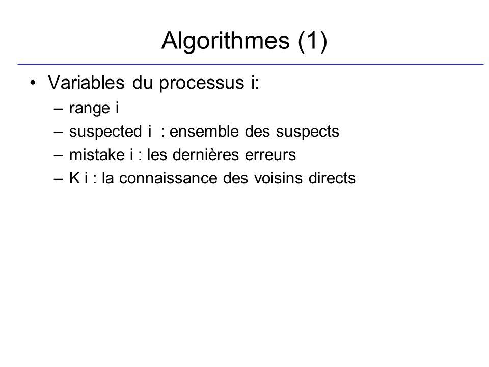 Algorithmes (1) Variables du processus i: –range i –suspected i : ensemble des suspects –mistake i : les dernières erreurs –K i : la connaissance des voisins directs
