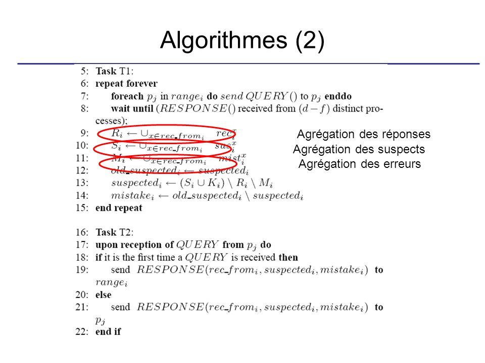 Algorithmes (2) Agrégation des réponses Agrégation des suspects Agrégation des erreurs