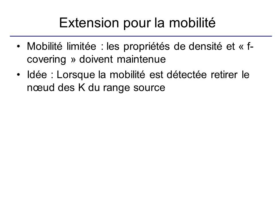 Extension pour la mobilité Mobilité limitée : les propriétés de densité et « f- covering » doivent maintenue Idée : Lorsque la mobilité est détectée retirer le nœud des K du range source