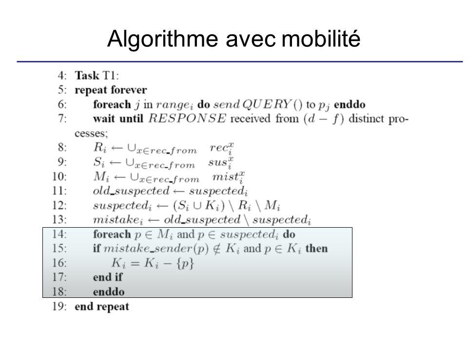 Algorithme avec mobilité