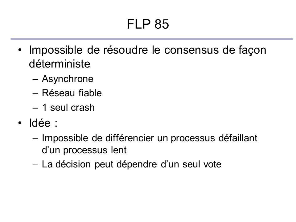 FLP 85 Impossible de résoudre le consensus de façon déterministe –Asynchrone –Réseau fiable –1 seul crash Idée : –Impossible de différencier un processus défaillant dun processus lent –La décision peut dépendre dun seul vote