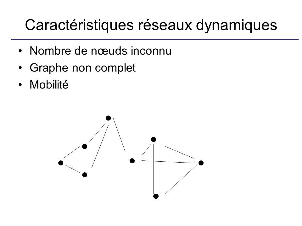 Caractéristiques réseaux dynamiques Nombre de nœuds inconnu Graphe non complet Mobilité