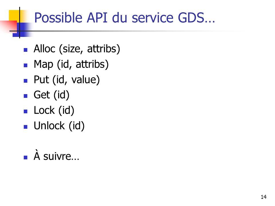 14 Possible API du service GDS… Alloc (size, attribs) Map (id, attribs) Put (id, value) Get (id) Lock (id) Unlock (id) À suivre…