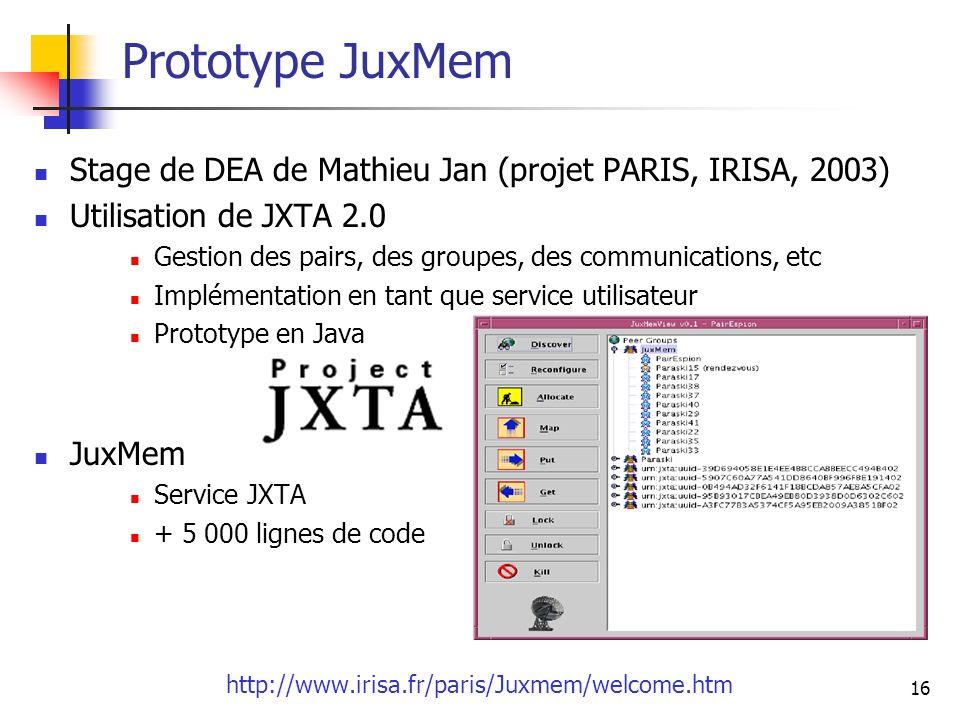 16 Prototype JuxMem Stage de DEA de Mathieu Jan (projet PARIS, IRISA, 2003) Utilisation de JXTA 2.0 Gestion des pairs, des groupes, des communications