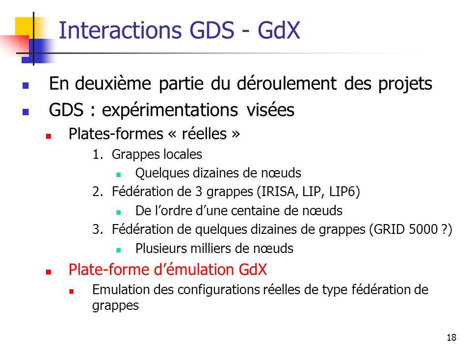 18 Interactions GDS - GdX En deuxième partie du déroulement des projets GDS : expérimentations visées Plates-formes « réelles » 1.Grappes locales Quel