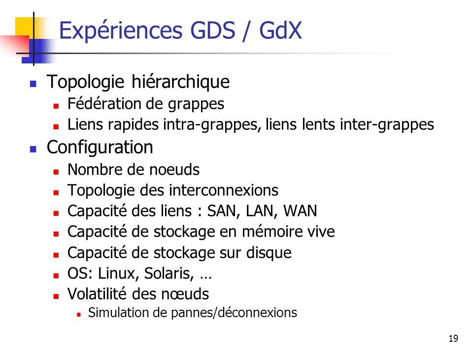 19 Expériences GDS / GdX Topologie hiérarchique Fédération de grappes Liens rapides intra-grappes, liens lents inter-grappes Configuration Nombre de n