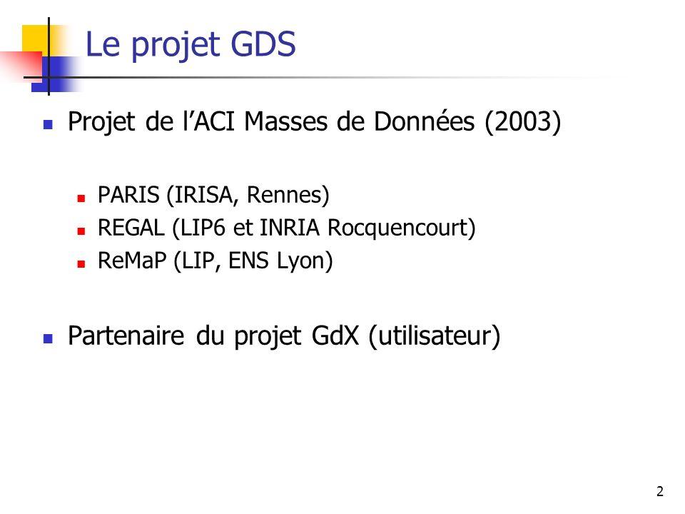 2 Le projet GDS Projet de lACI Masses de Données (2003) PARIS (IRISA, Rennes) REGAL (LIP6 et INRIA Rocquencourt) ReMaP (LIP, ENS Lyon) Partenaire du p