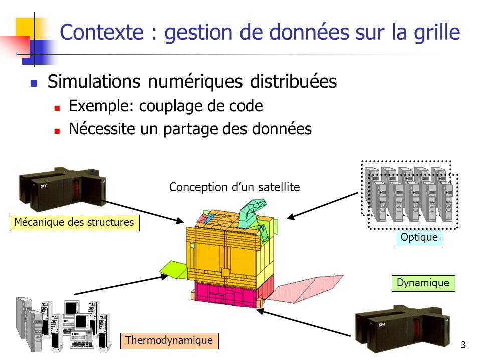 3 Contexte : gestion de données sur la grille Simulations numériques distribuées Exemple: couplage de code Nécessite un partage des données Mécanique