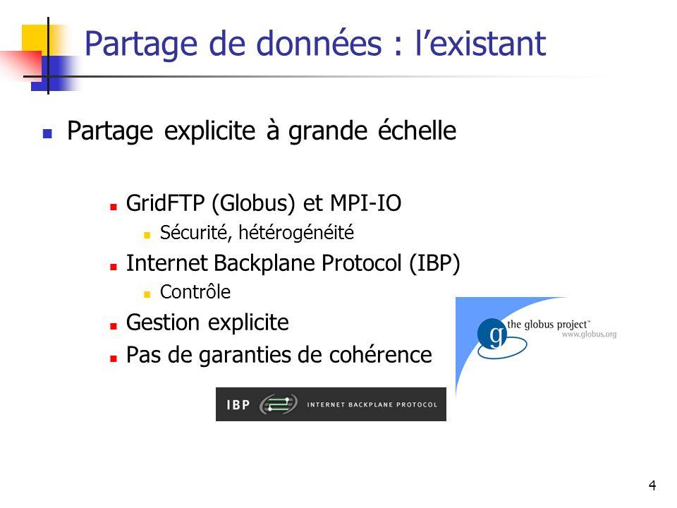 4 Partage de données : lexistant Partage explicite à grande échelle GridFTP (Globus) et MPI-IO Sécurité, hétérogénéité Internet Backplane Protocol (IB