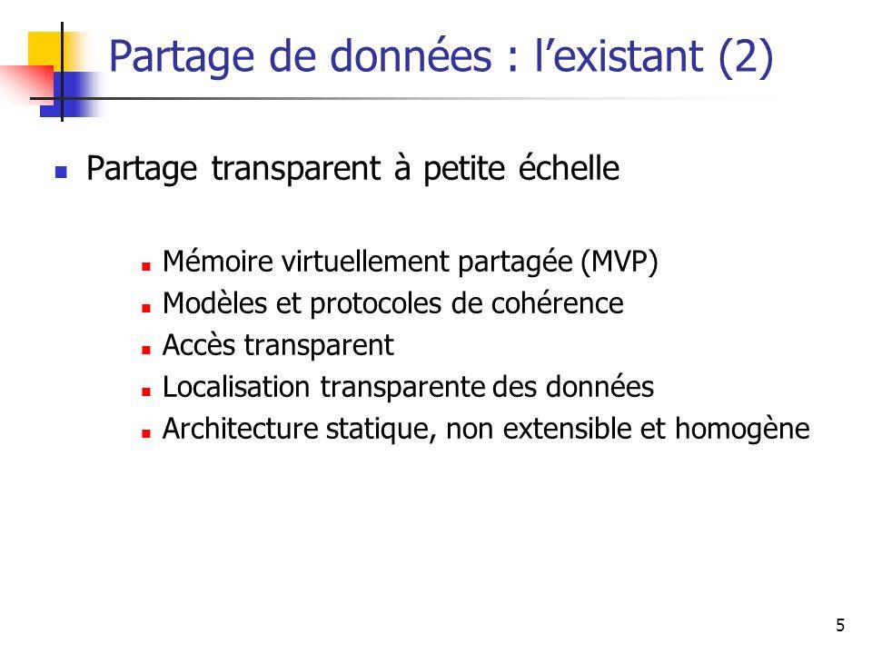5 Partage de données : lexistant (2) Partage transparent à petite échelle Mémoire virtuellement partagée (MVP) Modèles et protocoles de cohérence Accè