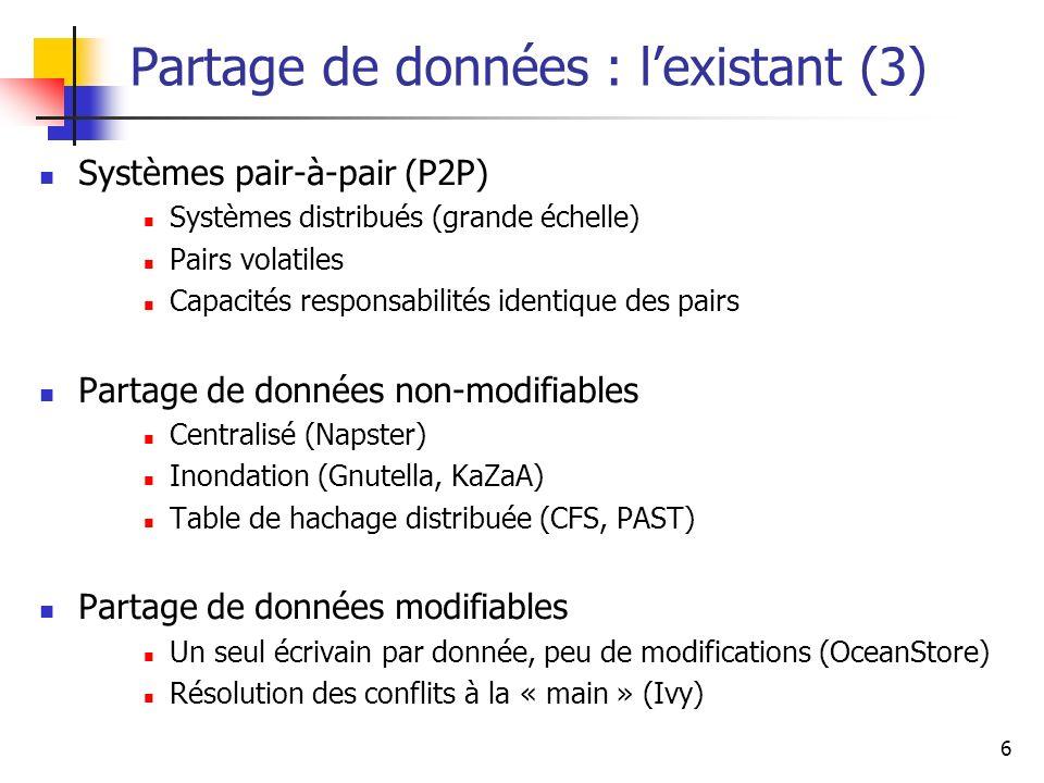 6 Partage de données : lexistant (3) Systèmes pair-à-pair (P2P) Systèmes distribués (grande échelle) Pairs volatiles Capacités responsabilités identiq