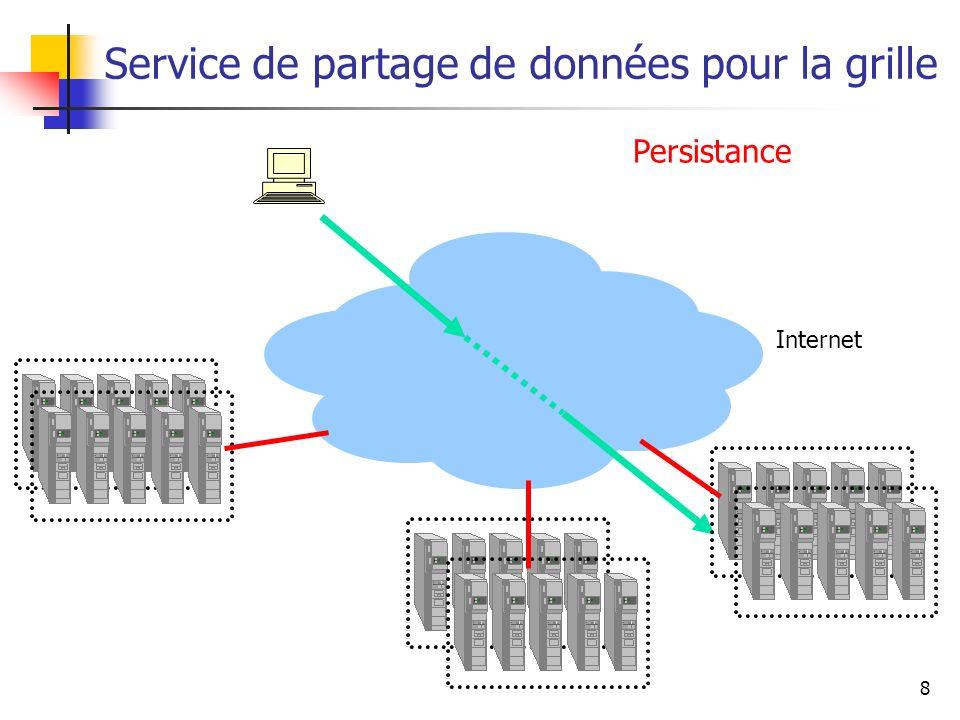 9 Service de partage de données pour la grille Internet Transfert de données .